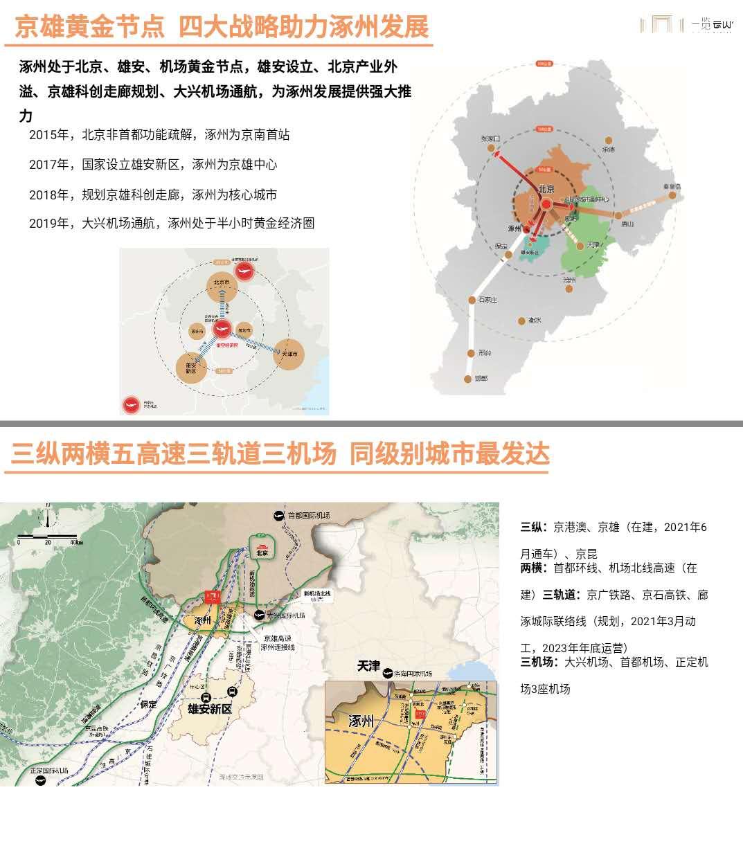 涿州浪潮一览云山楼盘交通优势分析图