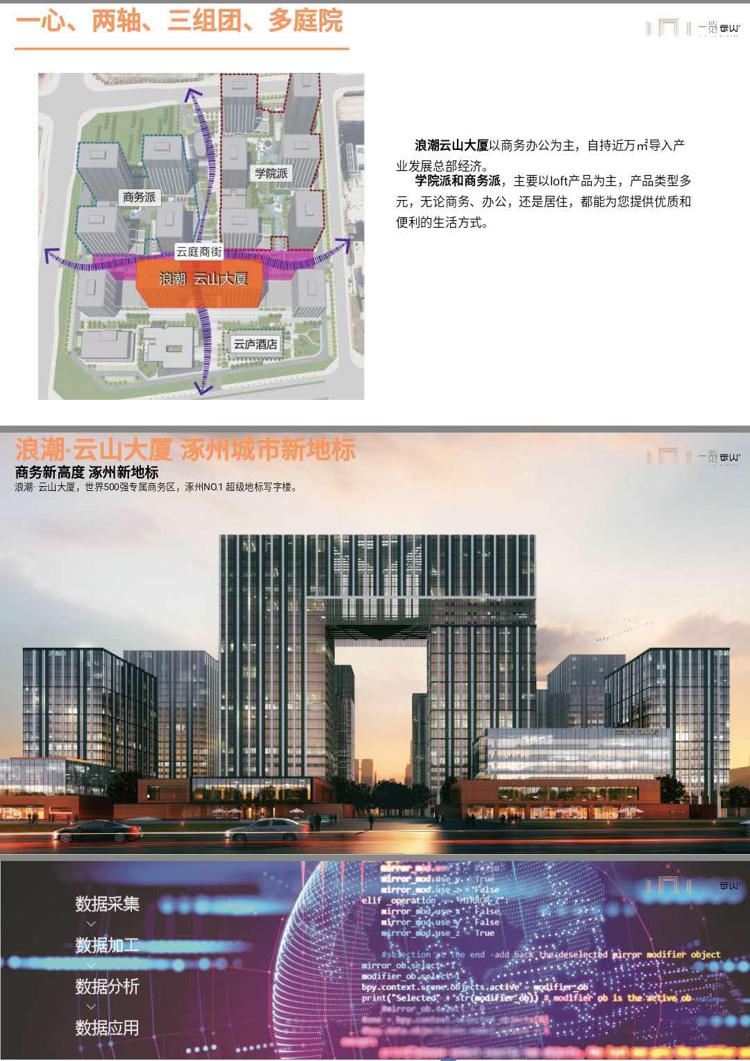 涿州浪潮一览云山楼盘规划图