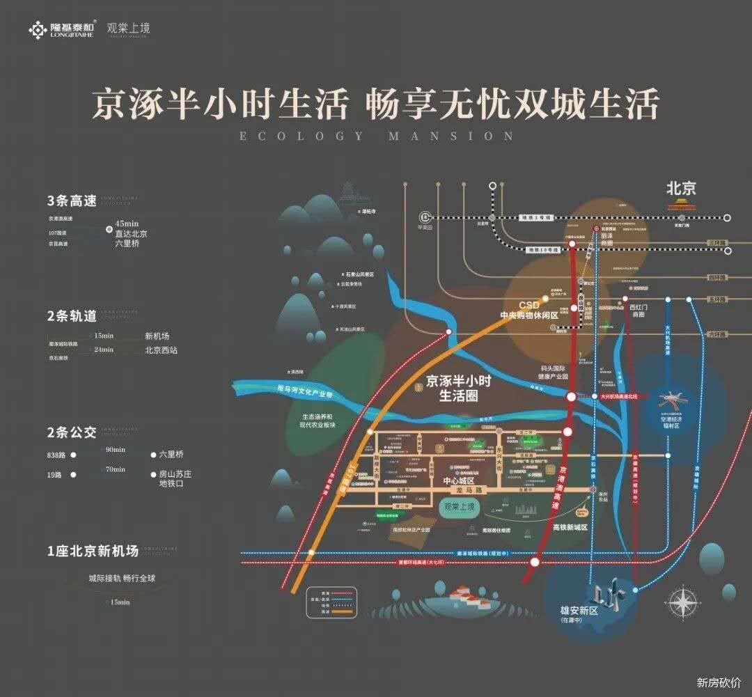 涿州观塘上镜楼盘区位图-涿州新开盘的房子楼盘区域图