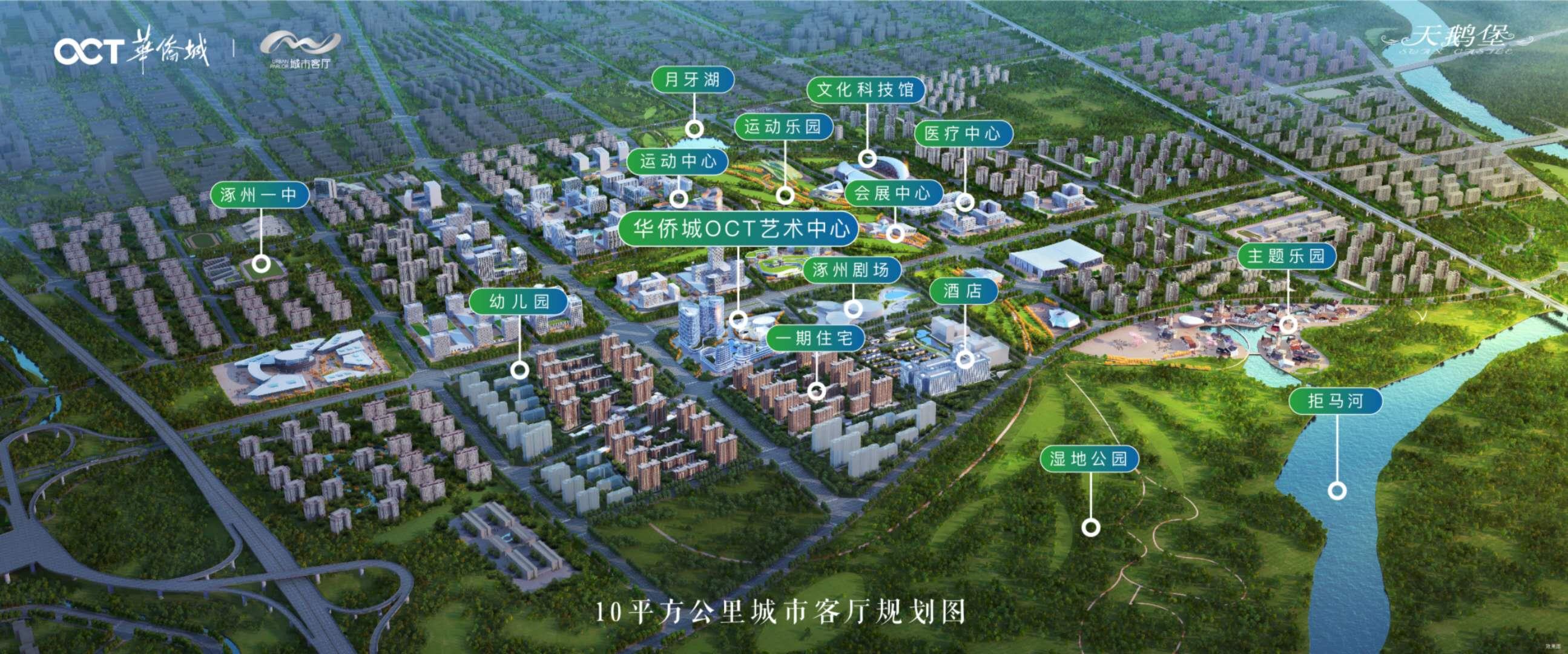 涿州华侨城楼盘鸟瞰图