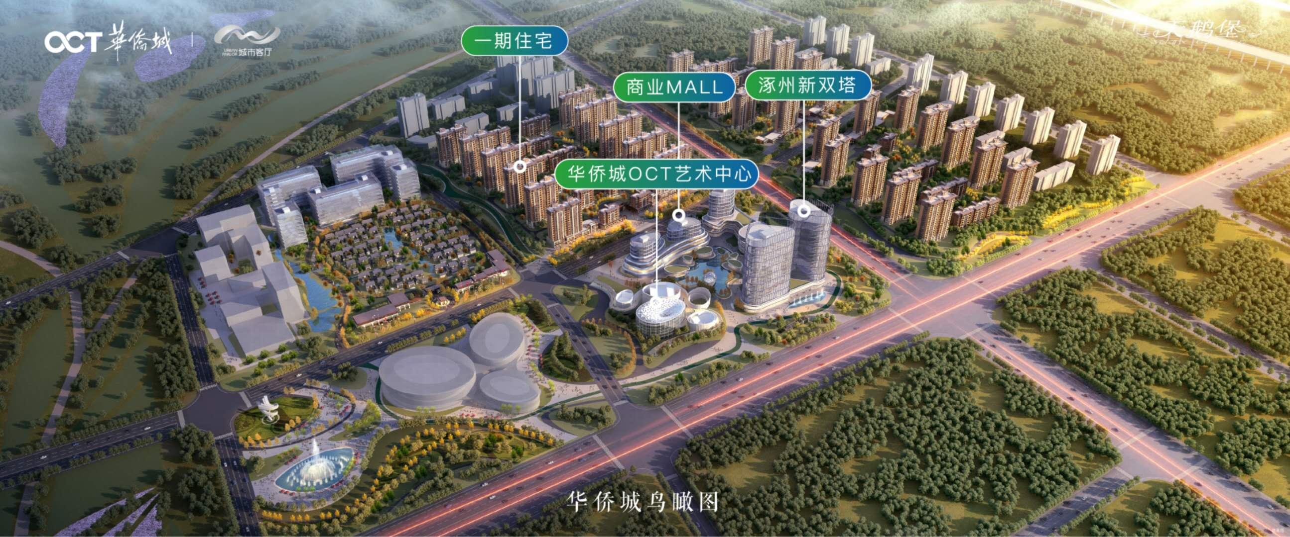 涿州华侨城规划沙盘图