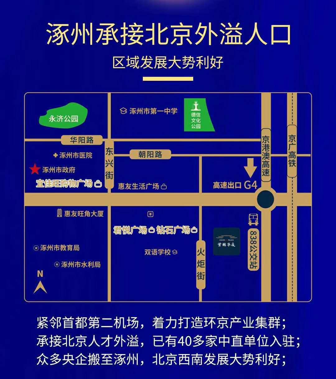 涿州紫樾华庭楼盘位置配套图