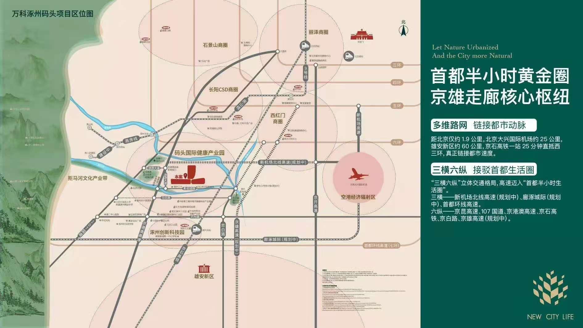 涿州万科新辰之光楼盘位置配套图