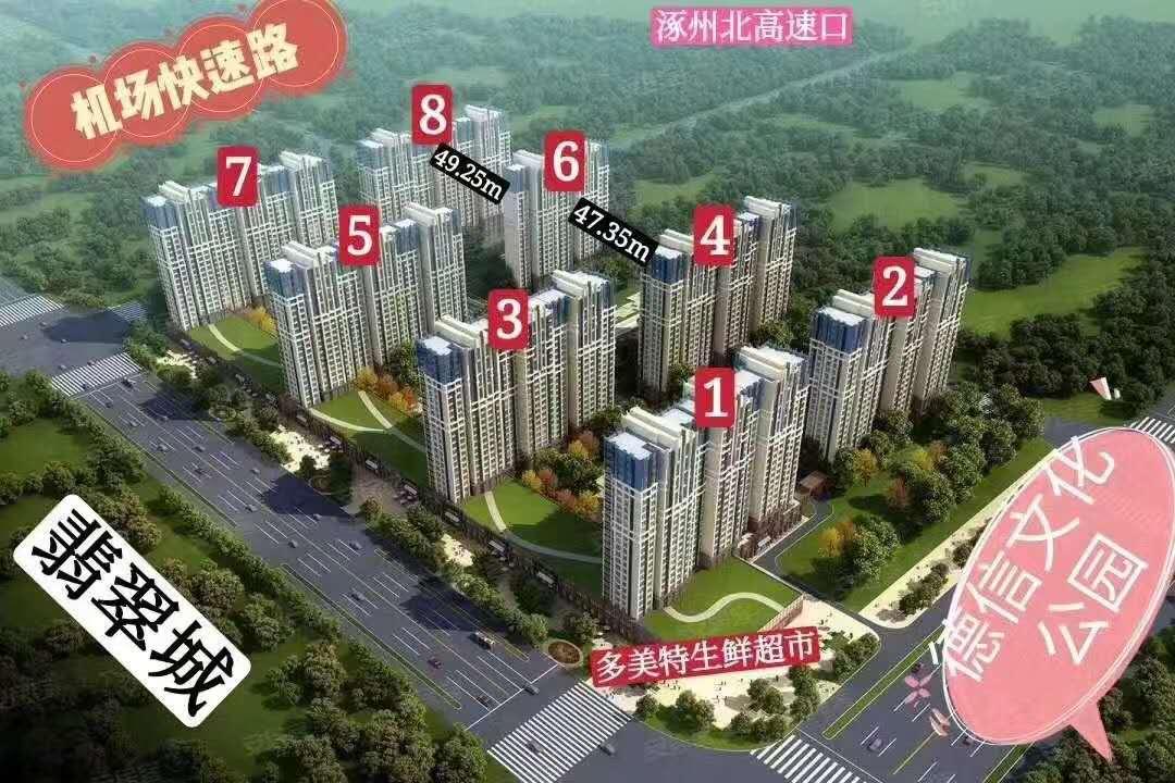 涿州四季北岸规划沙盘
