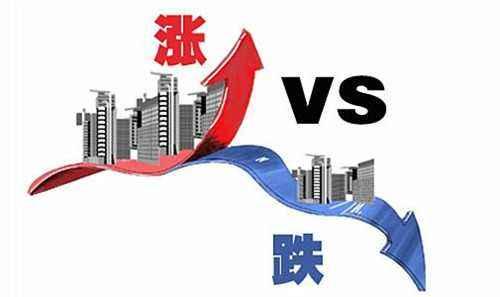 涿州房产房价行情涨跌谁说了算
