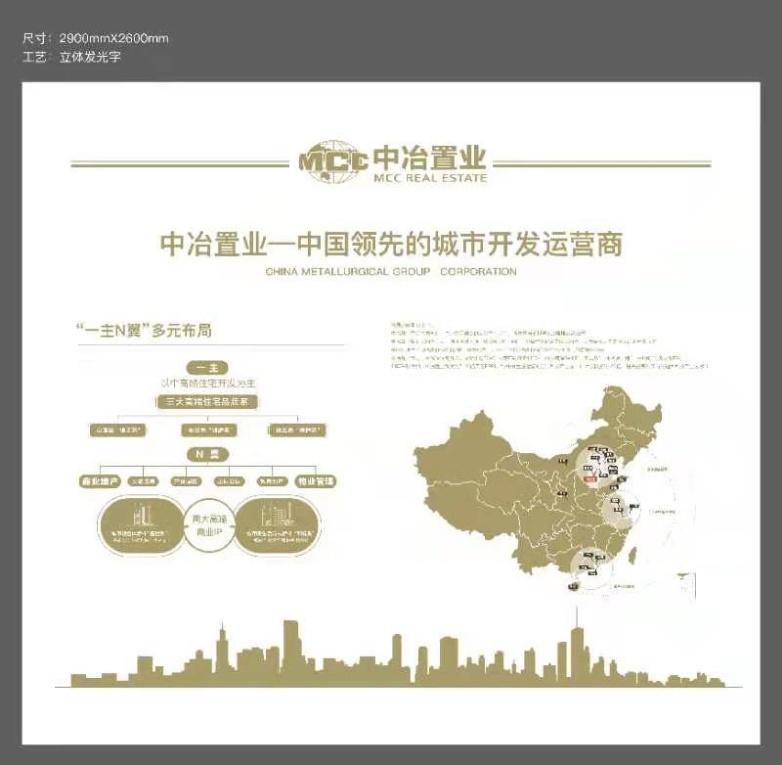 涿州中冶未来城开发商品牌