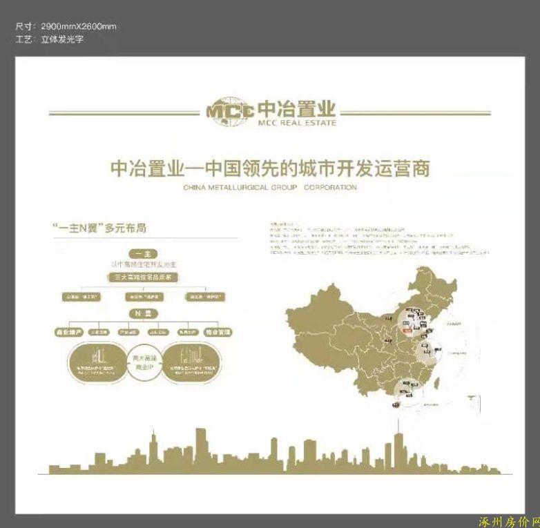 涿州中冶未来城开发商品牌影响力