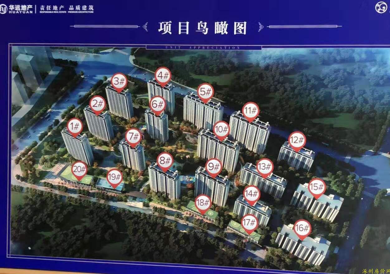 涿州华远海蓝城沙盘鸟瞰图