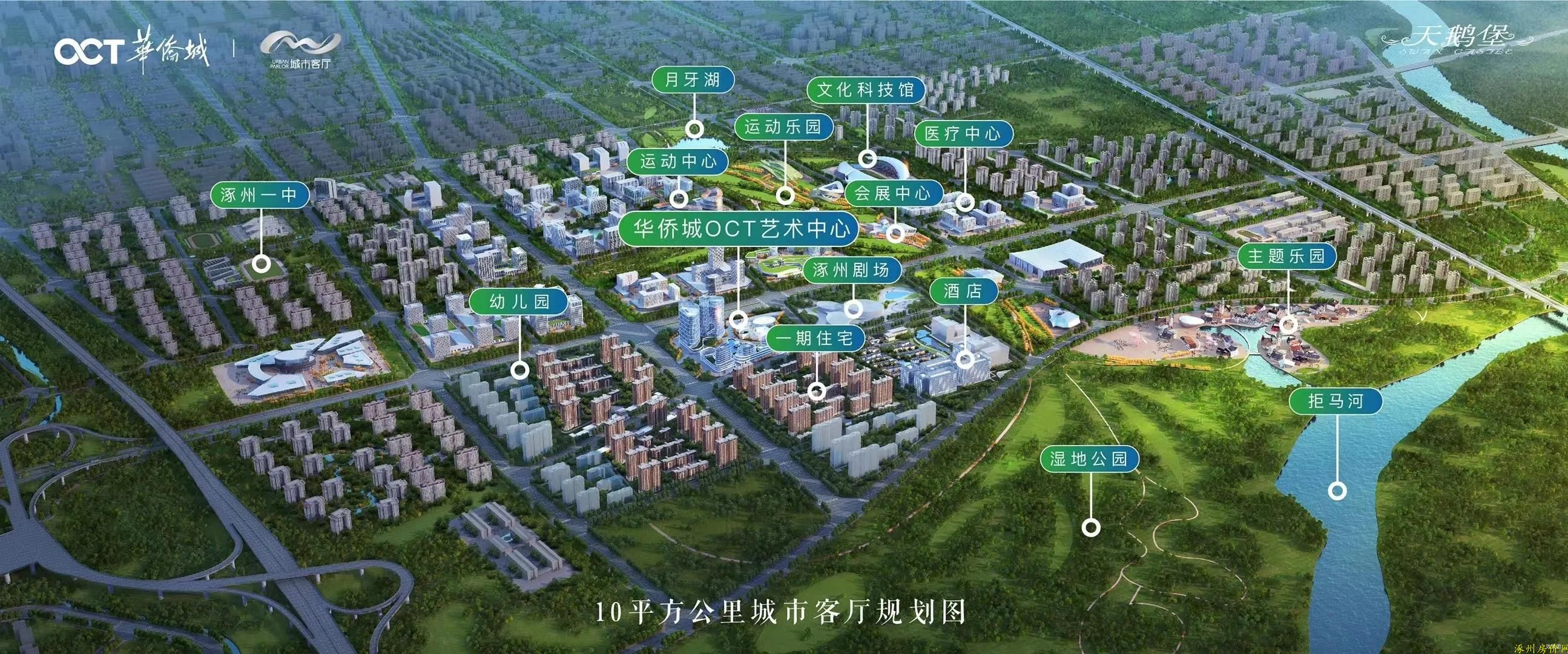 涿州新房楼盘