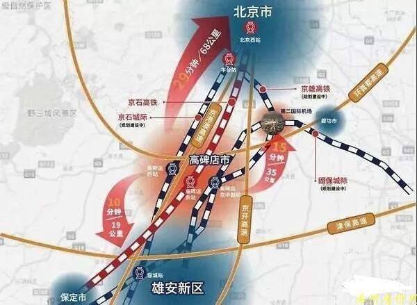 涿州距北京地理位置交通图